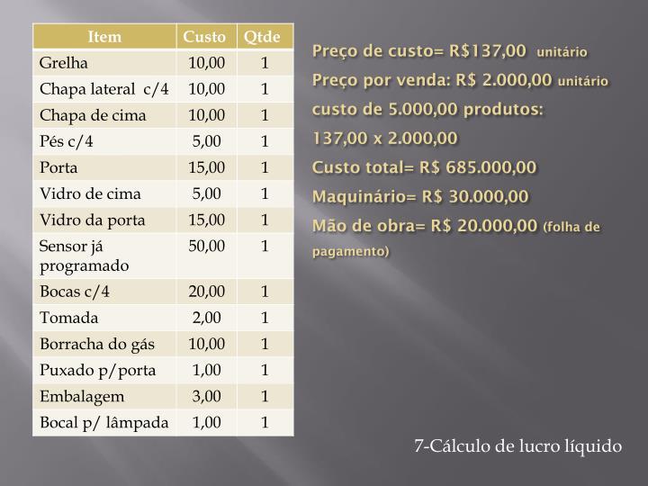 Preço de custo= R$137,00