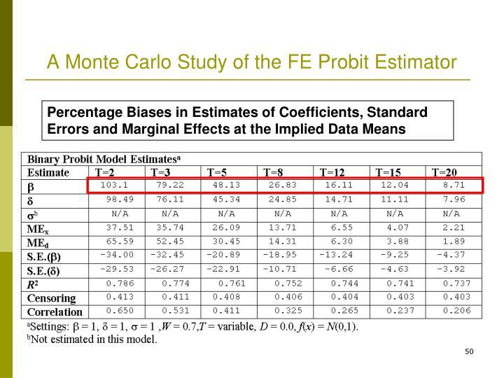 A Monte Carlo Study of the FE Probit Estimator