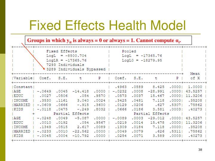 Fixed Effects Health Model