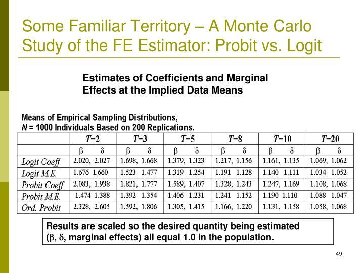 Some Familiar Territory – A Monte Carlo Study of the FE Estimator: Probit vs. Logit