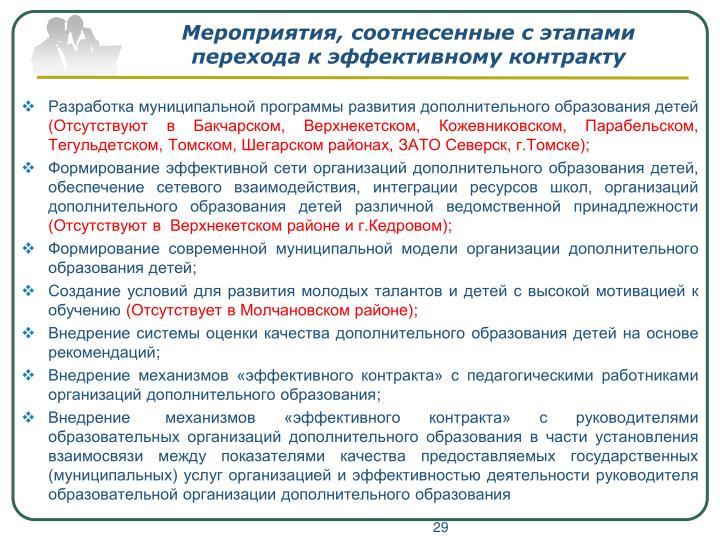 Мероприятия, соотнесенные с этапами перехода к эффективному контракту