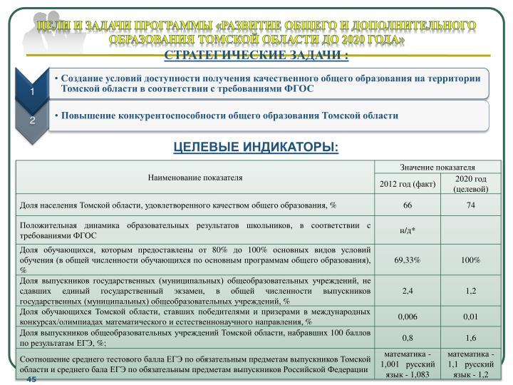 Цели и задачи Программы «Развитие общего и дополнительного образования Томской области до 2020 года»