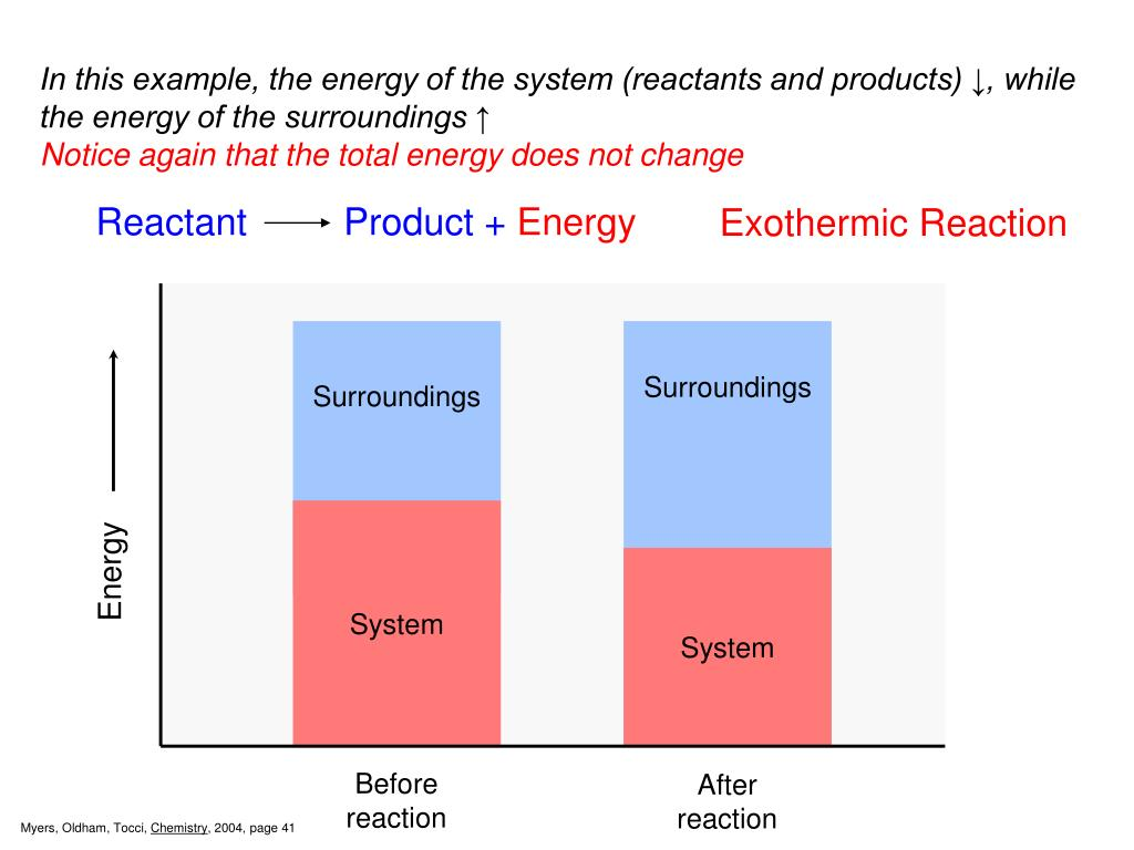 PPT - Enthalpy (H) PowerPoint Presentation, free download ...