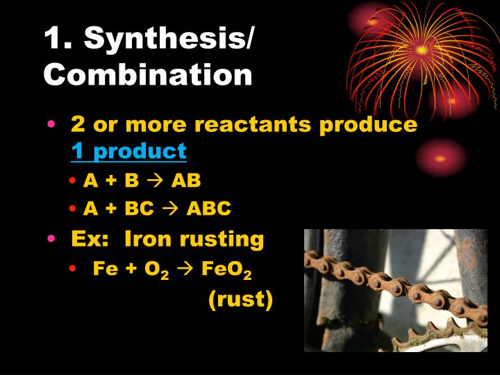 1. Synthesis/ Combination