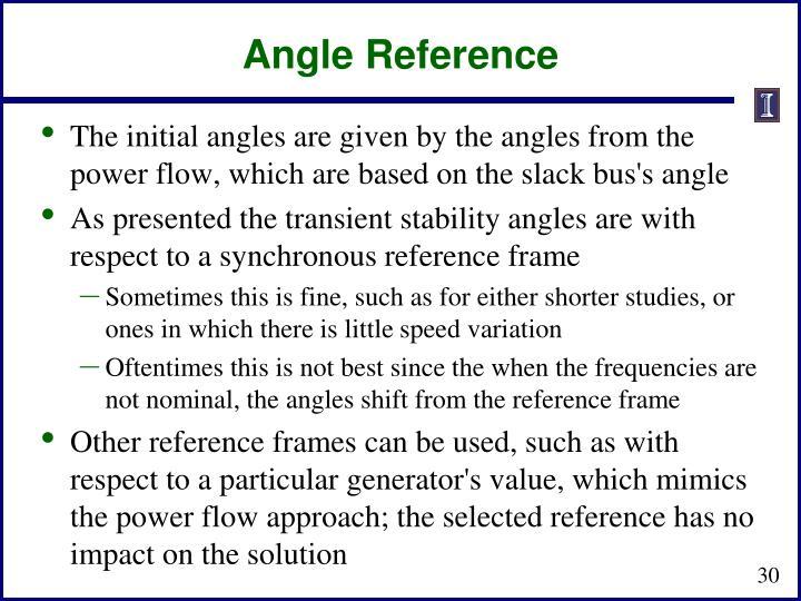 Angle Reference