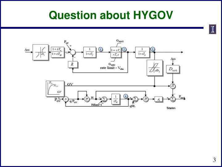 Question about hygov