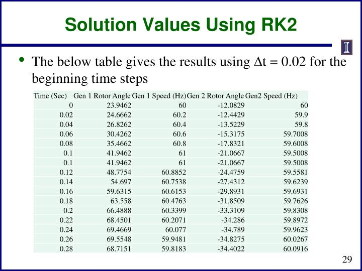 Solution Values Using