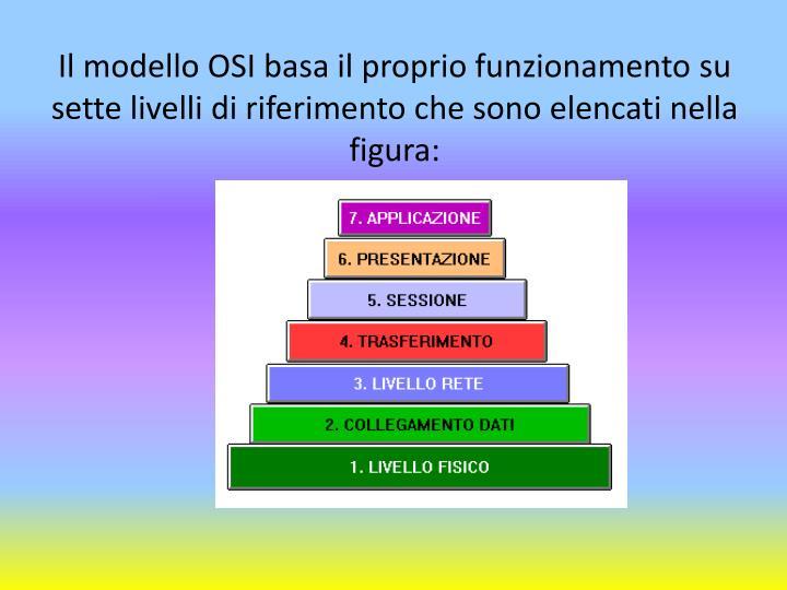 Il modello OSI basa il proprio funzionamento su sette livelli di riferimento che sono elencati nella...