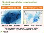 mapping trends us sulfate cooling zones have dissipated