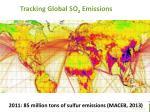 tracking global so 2 emissions