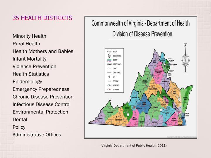 35 HEALTH DISTRICTS