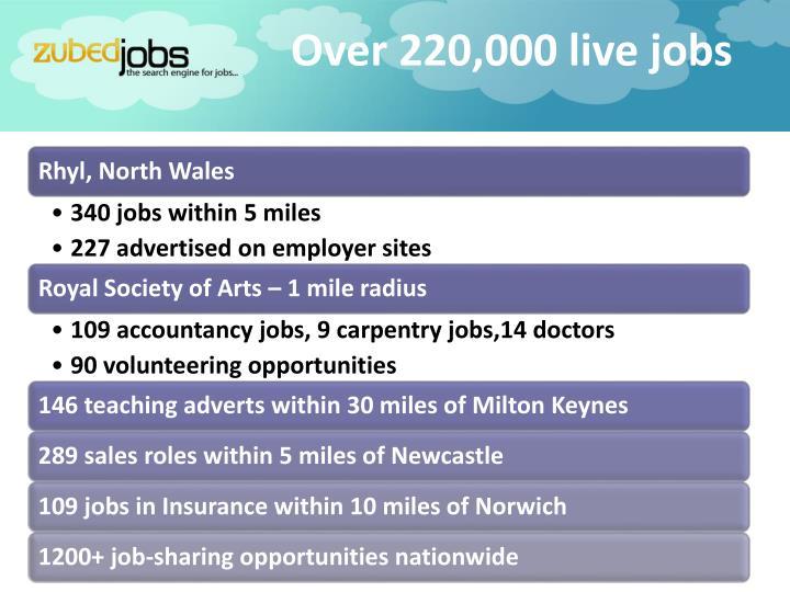 Over 220,000 live jobs