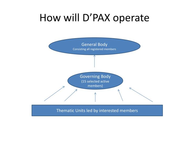 How will D'PAX operate