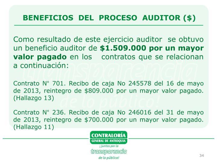 BENEFICIOS  DEL  PROCESO  AUDITOR ($)