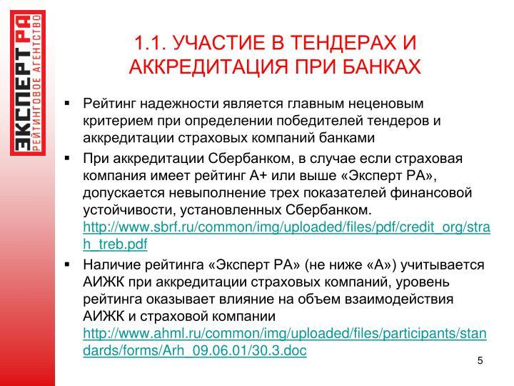 1.1. УЧАСТИЕ В ТЕНДЕРАХ И АККРЕДИТАЦИЯ ПРИ БАНКАХ