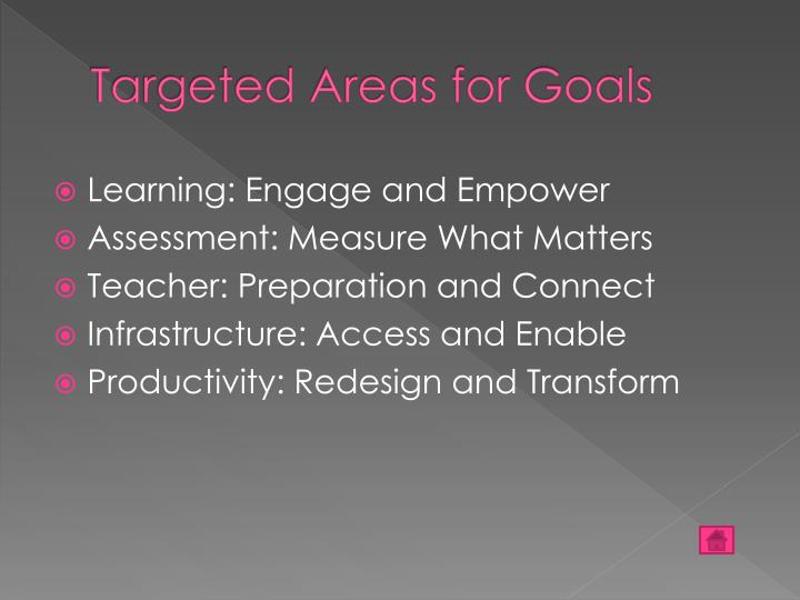 Targeted Areas for Goals