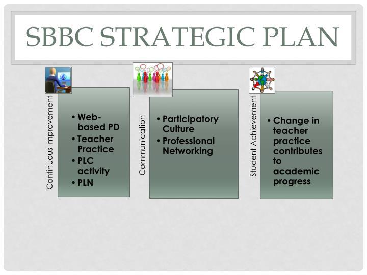 SBBC Strategic Plan