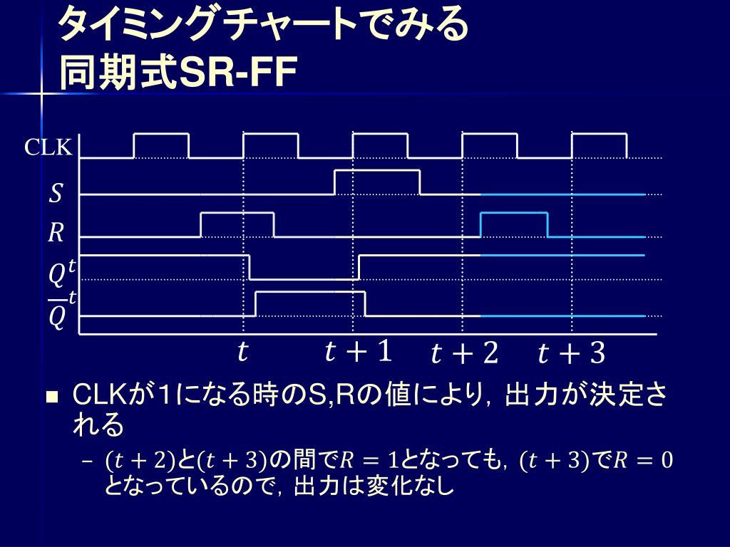 コンピュータアーキテクチャ I #10 各種フリップフロップと 順序回路 - PowerPoint PPT Presentation