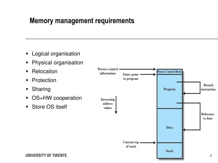 memory management requirements What is memory management memory management as the name implies management of computer's physical memory or random access memory (ram) the primary purpose of doing memory management to dynamically distribute memory across all running processes to ensure optimal performance.