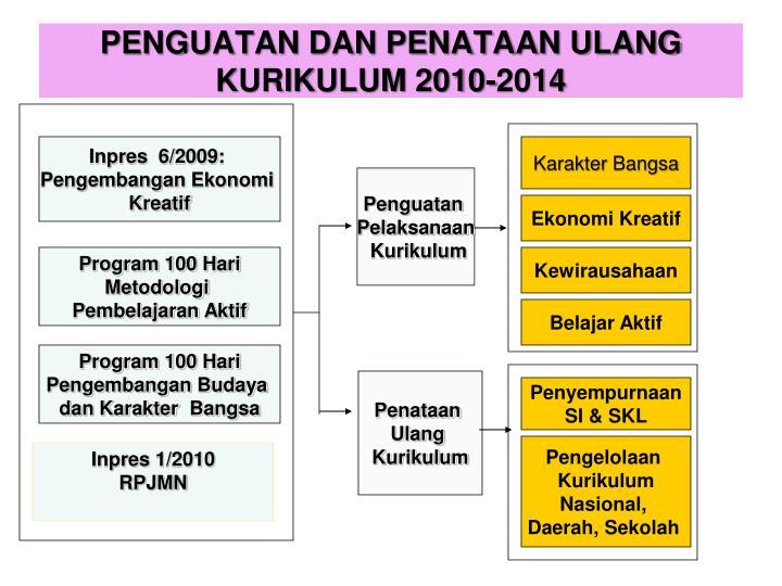 Penguatan dan penataan ulang kurikulum 2010 2014