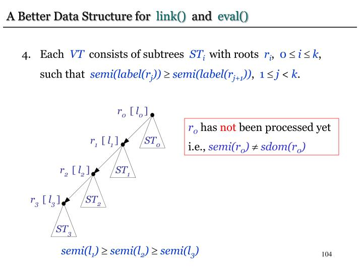 A Better Data Structure for