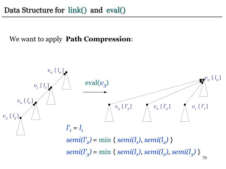 Data Structure for