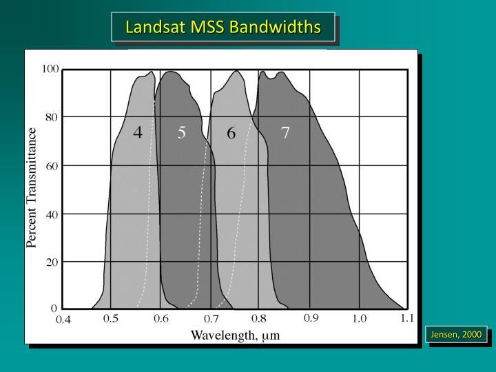Landsat MSS Bandwidths