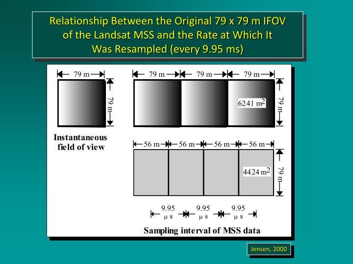 Relationship Between the Original 79 x 79 m IFOV