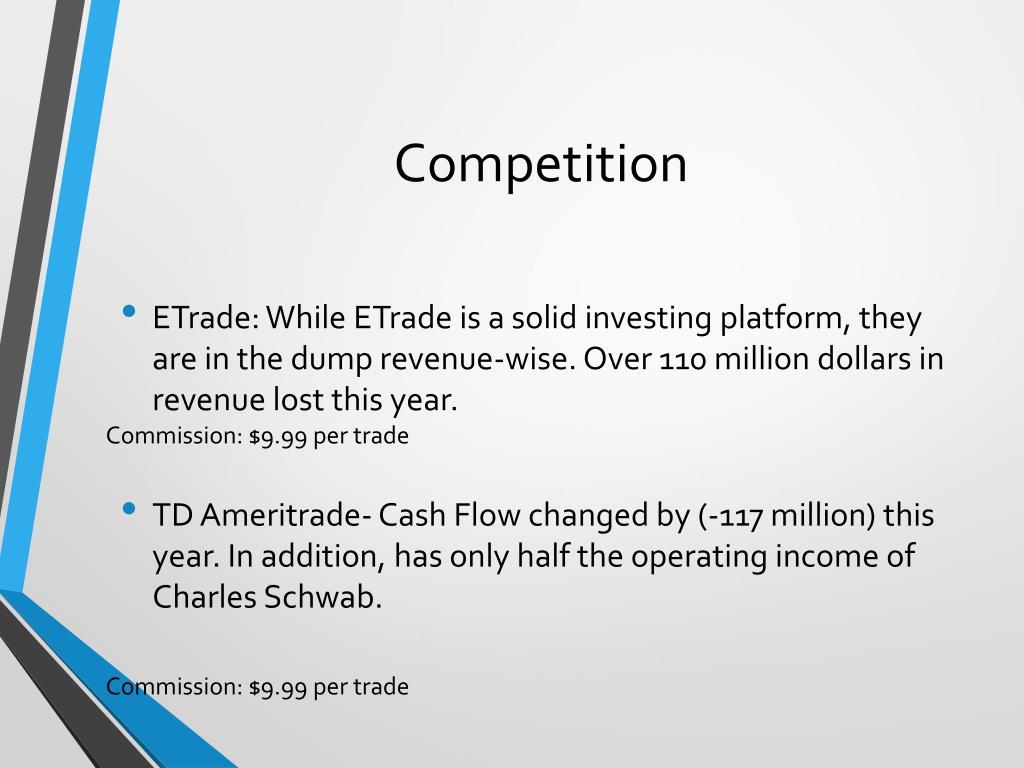 PPT - Charles Schwab (SCHW) PowerPoint Presentation - ID:6280501