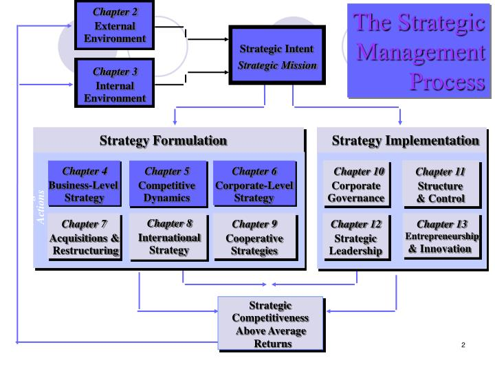 dynamics of strategy haier case Haier's e-commerce strategy included one strategic vision and two key strategic targets haier's strategic vision was to transform from a traditional manufacturer to a contemporary service-oriented company with e-commerce capabilities.