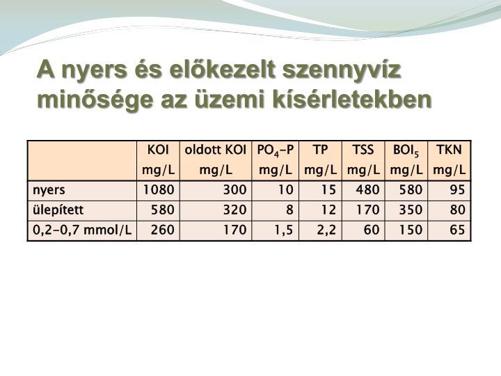 A nyers és előkezelt szennyvíz minősége az üzemi kísérletekben