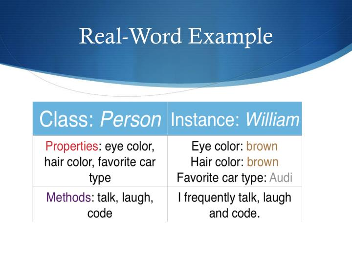 Real-Word Example