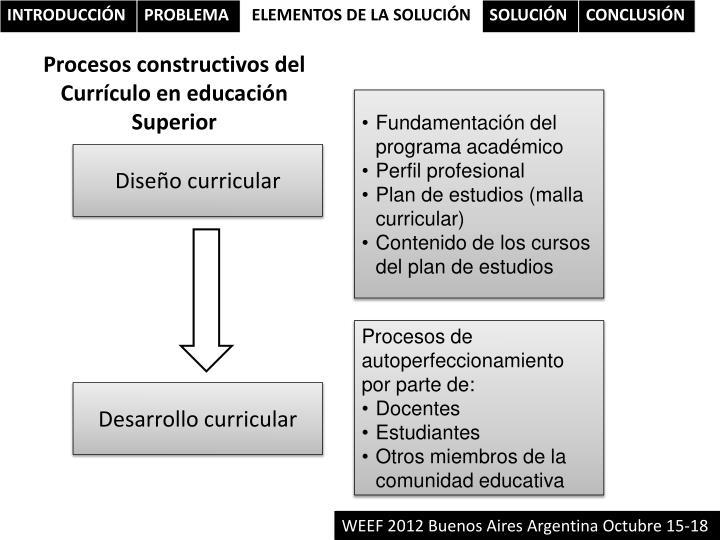Procesos constructivos del Currículo en educación Superior