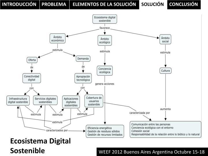 Ecosistema Digital Sostenible