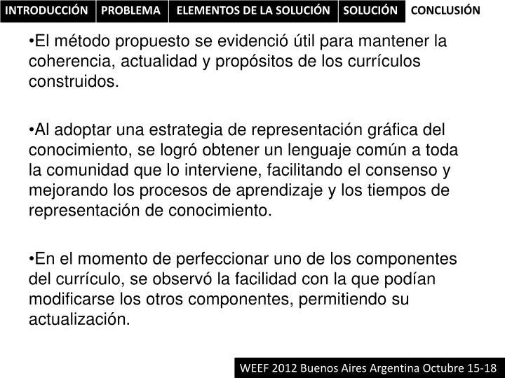 El método propuesto se evidenció útil para mantener la coherencia, actualidad y propósitos de los currículos