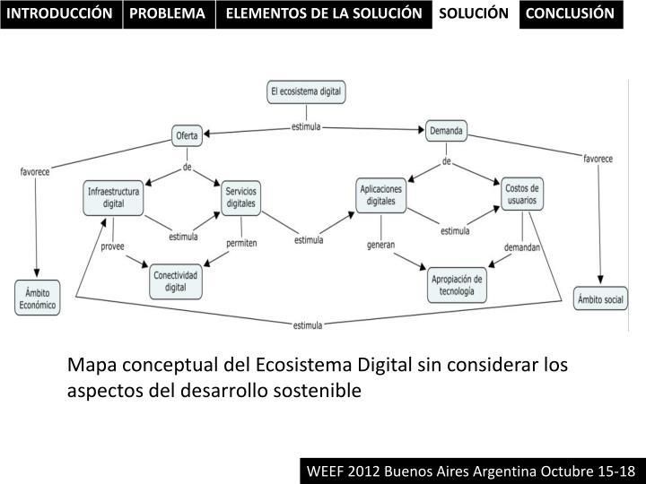 Mapa conceptual del Ecosistema Digital sin considerar los aspectos del desarrollo sostenible