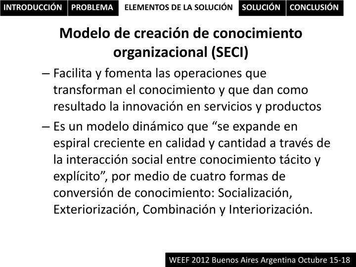 Modelo de creación de conocimiento organizacional (SECI)