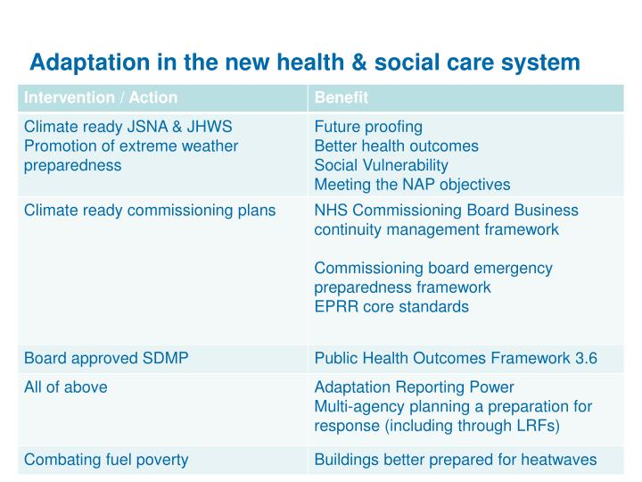 Adaptation in the new health & social care system