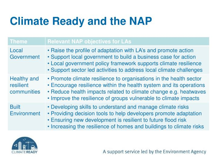 Climate Ready and the NAP