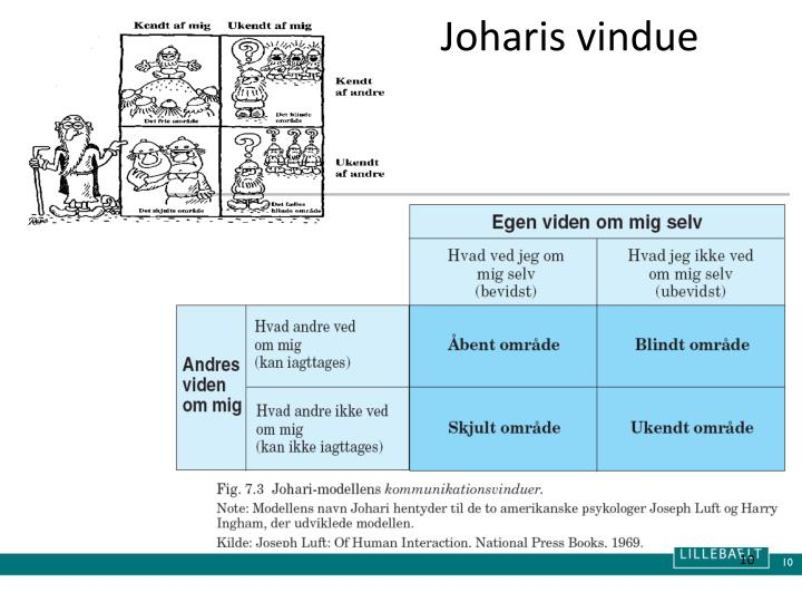 Joharis