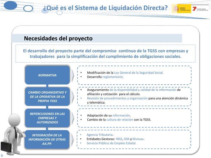 ¿Qué es el Sistema de Liquidación Directa?