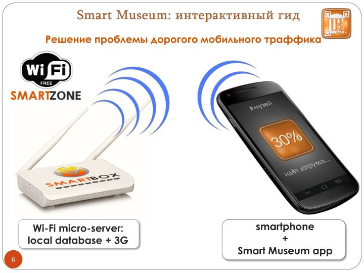 Решение проблемы дорогого мобильного
