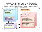 framework structure summary