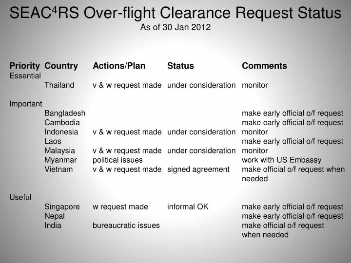 Seac 4 rs over flight clearance request status as of 30 jan 2012