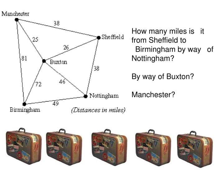 How many miles is 