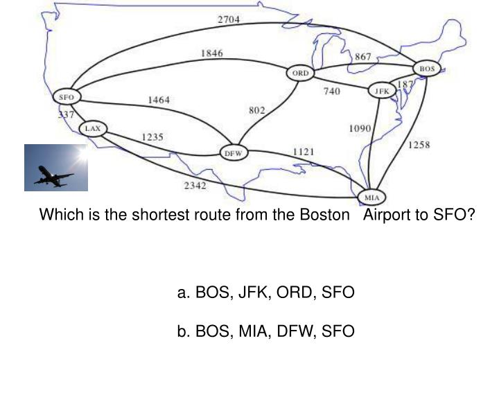 Which is the shortest route from the Boston 