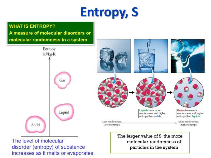 Entropy s
