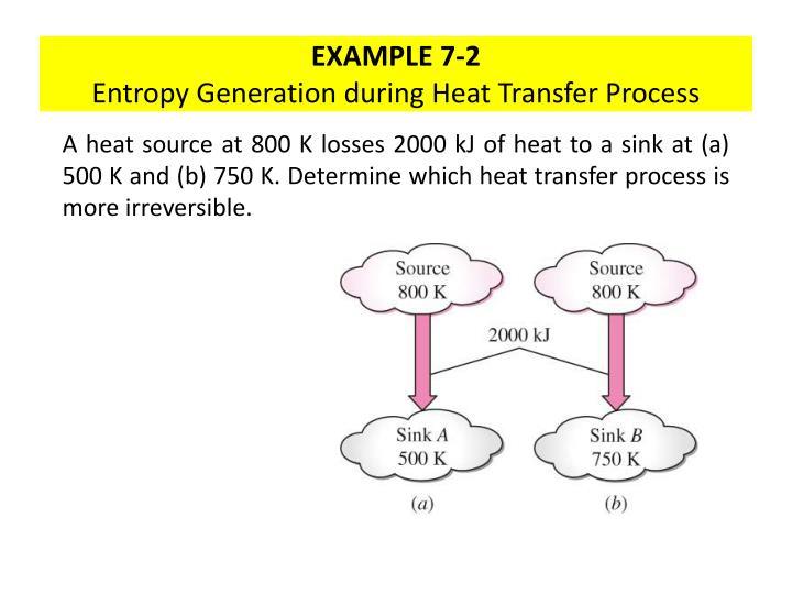 EXAMPLE 7-2