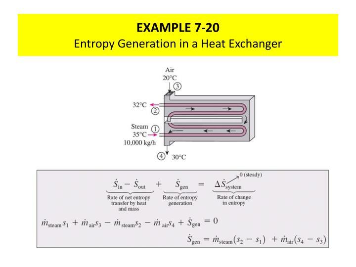 EXAMPLE 7-20