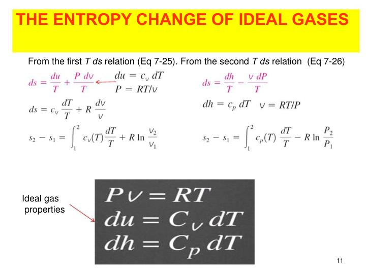 THE ENTROPY CHANGE OF IDEAL GASES